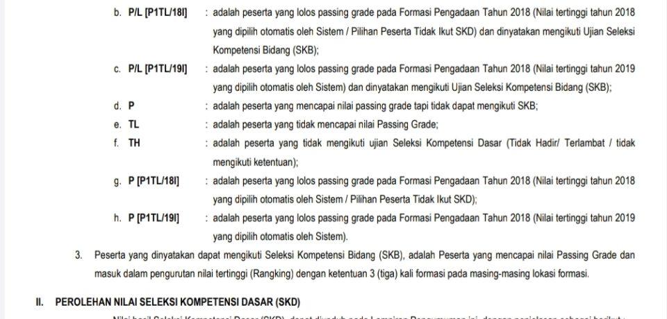 Hasil SKD Gowa Diumumkan, 356 Peserta Berhak Ikuti SKB